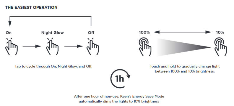 Automatic and self-controlled dimming