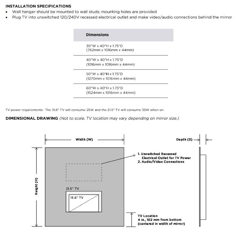 Loft TV Installtion